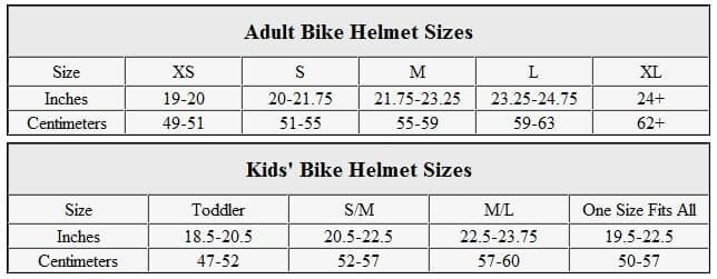 Considerations You Need to Make Before Purchasing Best Mountain Bike Helmet - Helmet Size
