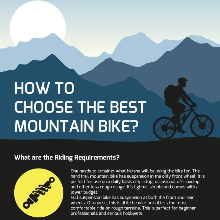 How to choose the best mountain bike? Infographic